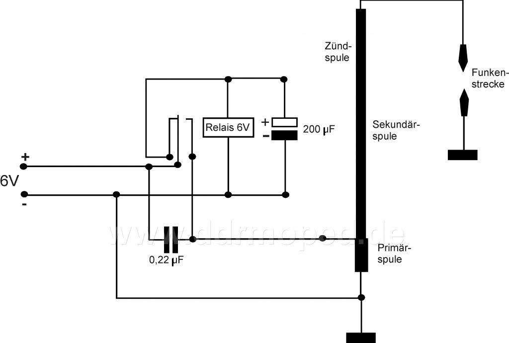 Zündspule und Zündkondensator prüfen, Prüfung in ausgebautem Zustand ...