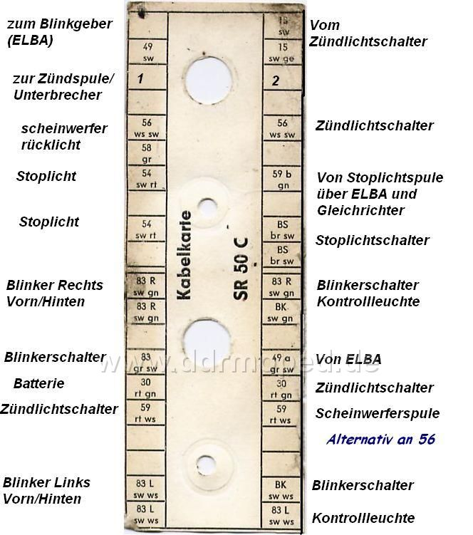 Simsons SR 50 Probleme - Seite 3 - DDRMoped.de