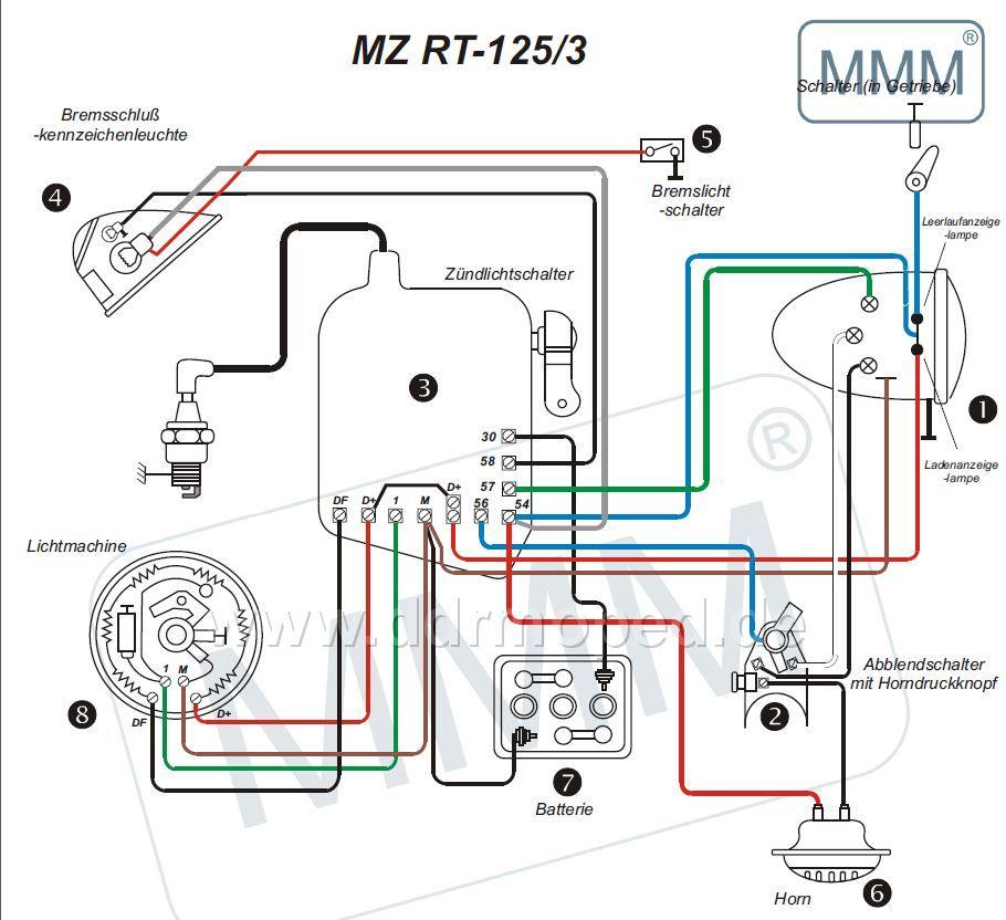 Korrekter Anschluss LiMa bei der /3 - DDRMoped.de