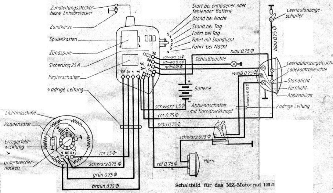 MZ RT 125 - 2 Schaltplan - DDRMoped.de