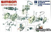 Motor M531 - M541